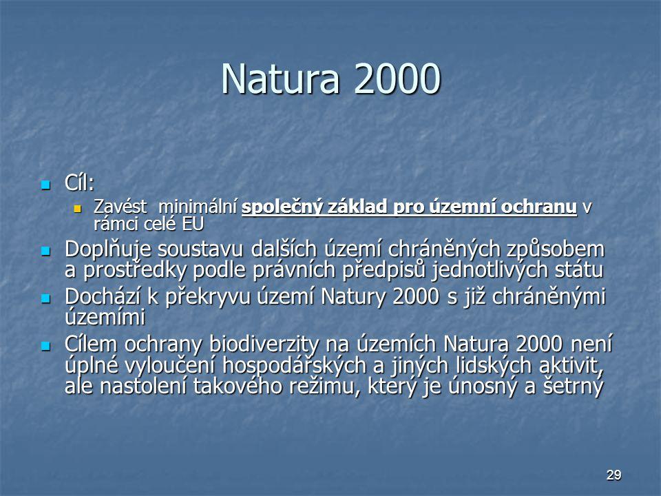 29 Natura 2000 Cíl: Cíl: Zavést minimální společný základ pro územní ochranu v rámci celé EU Zavést minimální společný základ pro územní ochranu v rámci celé EU Doplňuje soustavu dalších území chráněných způsobem a prostředky podle právních předpisů jednotlivých státu Doplňuje soustavu dalších území chráněných způsobem a prostředky podle právních předpisů jednotlivých státu Dochází k překryvu území Natury 2000 s již chráněnými územími Dochází k překryvu území Natury 2000 s již chráněnými územími Cílem ochrany biodiverzity na územích Natura 2000 není úplné vyloučení hospodářských a jiných lidských aktivit, ale nastolení takového režimu, který je únosný a šetrný Cílem ochrany biodiverzity na územích Natura 2000 není úplné vyloučení hospodářských a jiných lidských aktivit, ale nastolení takového režimu, který je únosný a šetrný