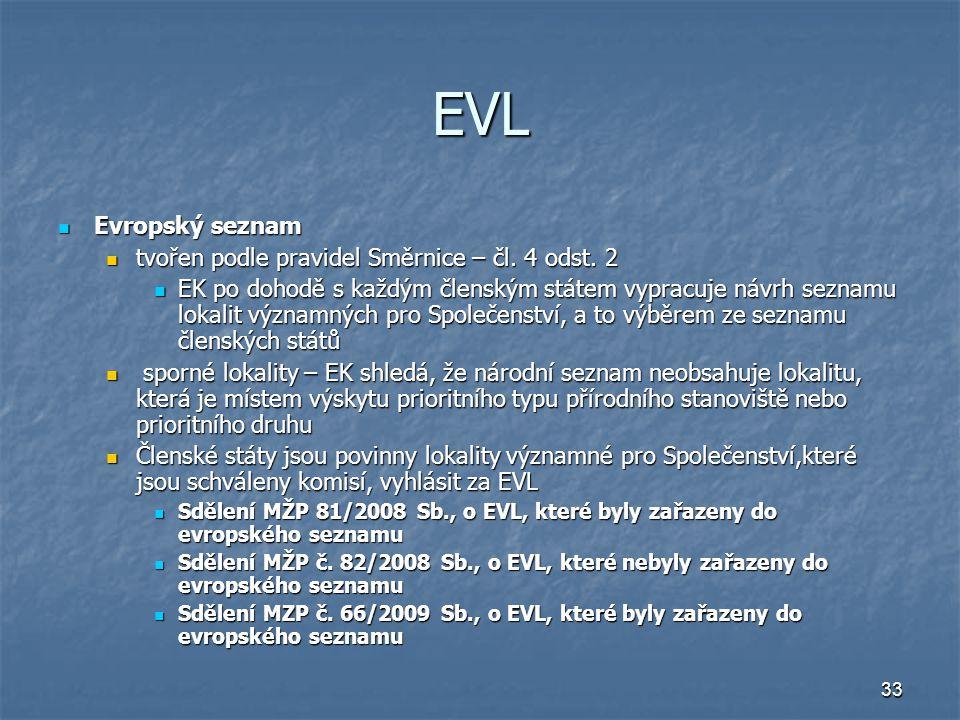 33 EVL Evropský seznam Evropský seznam tvořen podle pravidel Směrnice – čl.