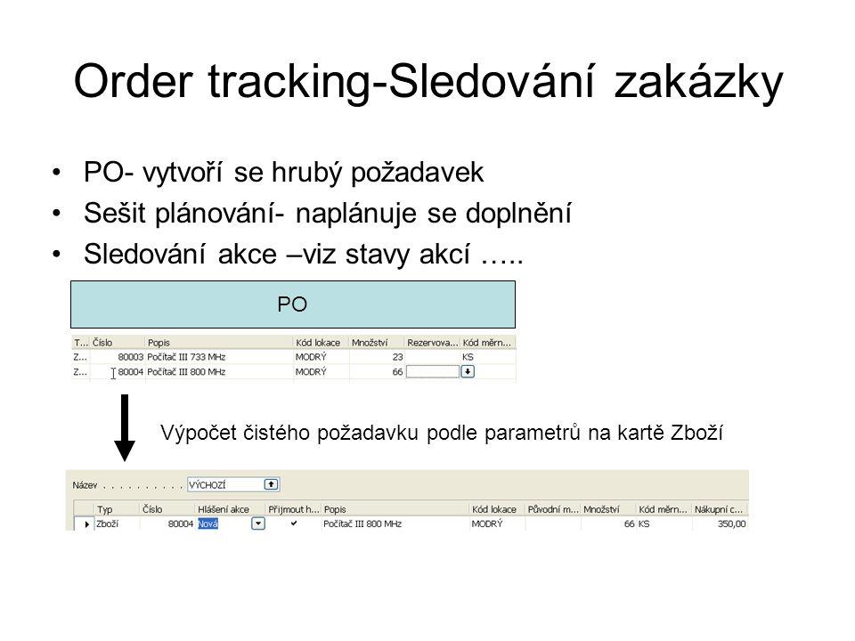 Order tracking-Sledování zakázky PO- vytvoří se hrubý požadavek Sešit plánování- naplánuje se doplnění Sledování akce –viz stavy akcí ….. PO Výpočet č