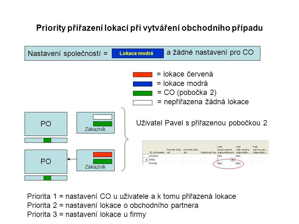 Priority přiřazení lokací při vytváření obchodního případu Nastavení společností = Lokace modrá = lokace červená = lokace modrá PO Zákazník Uživatel P
