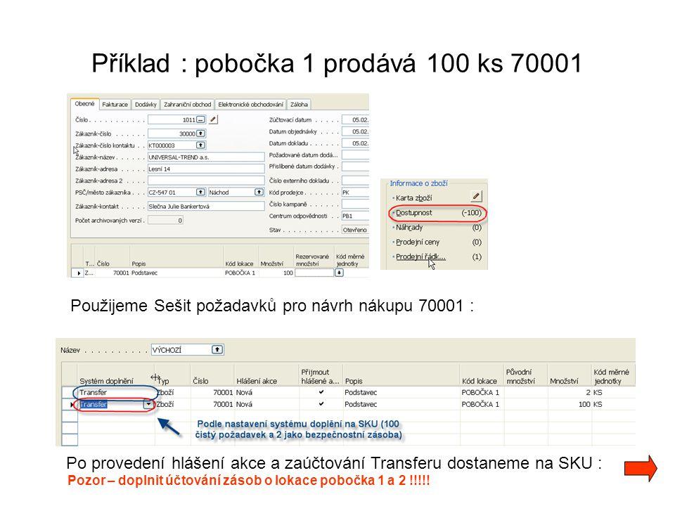 Příklad : pobočka 1 prodává 100 ks 70001 Použijeme Sešit požadavků pro návrh nákupu 70001 : Po provedení hlášení akce a zaúčtování Transferu dostaneme