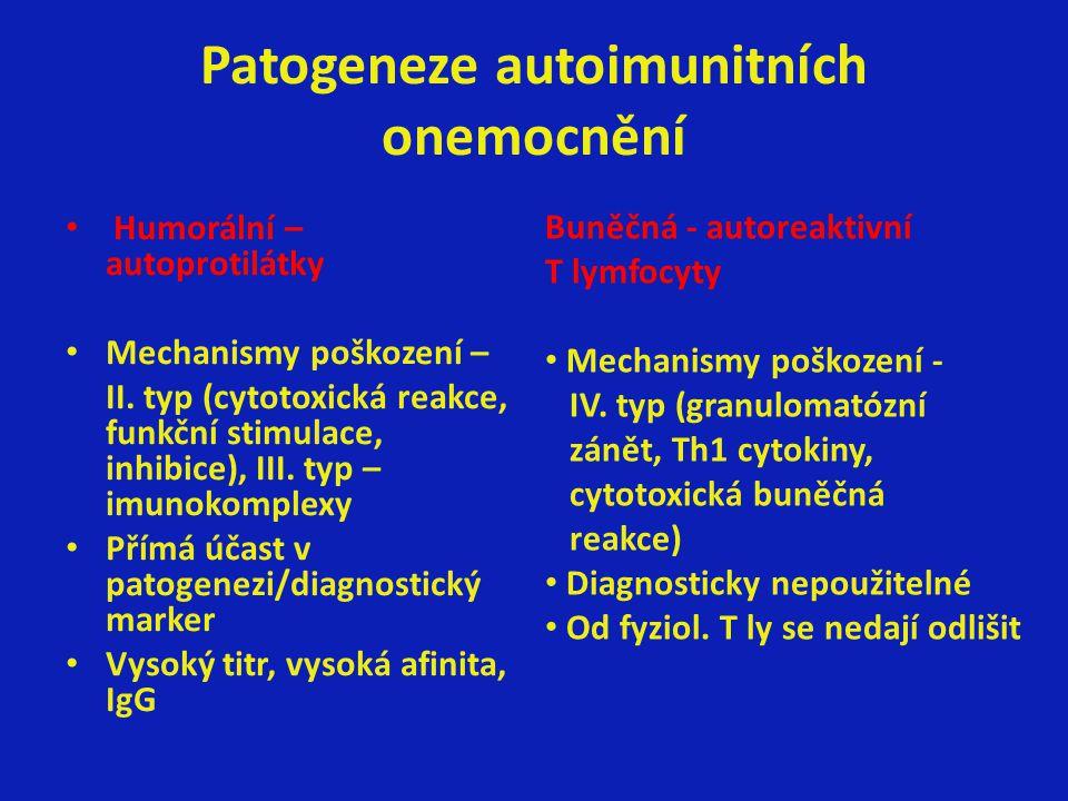 Patogeneze autoimunitních onemocnění Humorální – autoprotilátky Mechanismy poškození – II.