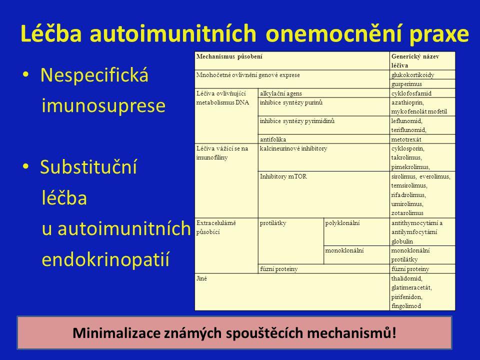 Léčba autoimunitních onemocnění praxe Nespecifická imunosuprese Substituční léčba u autoimunitních endokrinopatií Minimalizace známých spouštěcích mechanismů.