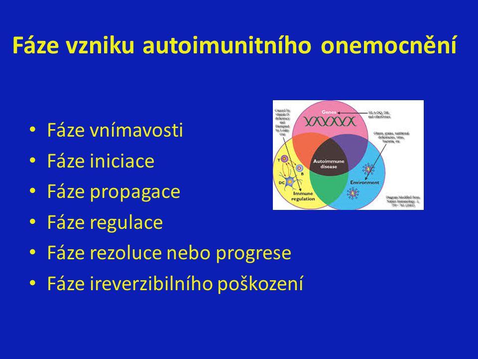 Faktory ovlivňující vznik autoimunity Vnitřní genotyp / HLA geneticky podmíněné ID (IgA, CVID, C1, 2, 4), geny kódující cytokiny, geny pro apoptózu hormony Zevní spouštěcí faktory Infekce UV záření léky jiné chemikálie (včetně potravy) stresové faktory - neuroendokrinní osa