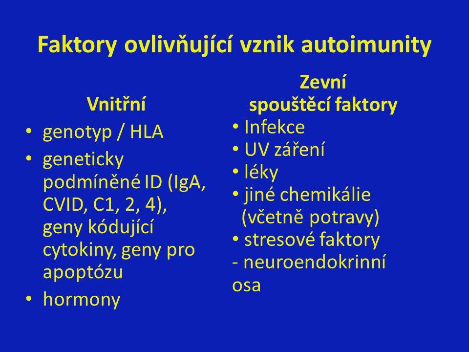 Orgánově lokalizovaná autoimunitní onemocnění I