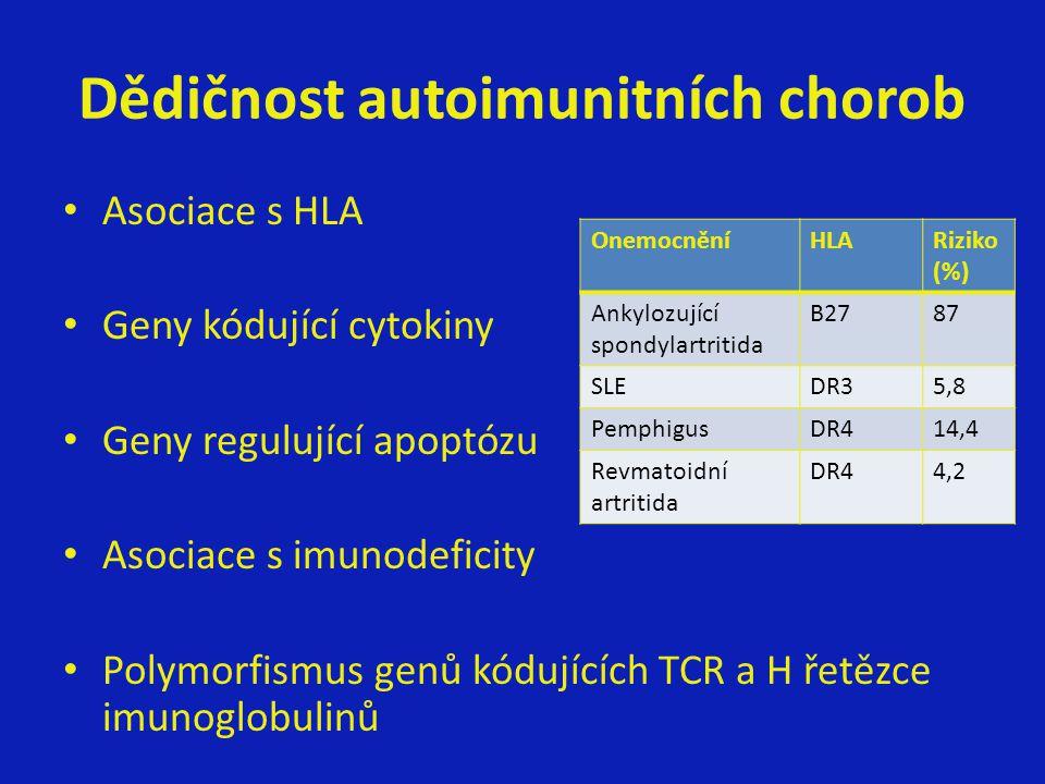 Dědičnost autoimunitních chorob Asociace s HLA Geny kódující cytokiny Geny regulující apoptózu Asociace s imunodeficity Polymorfismus genů kódujících TCR a H řetězce imunoglobulinů OnemocněníHLARiziko (%) Ankylozující spondylartritida B2787 SLEDR35,8 PemphigusDR414,4 Revmatoidní artritida DR44,2