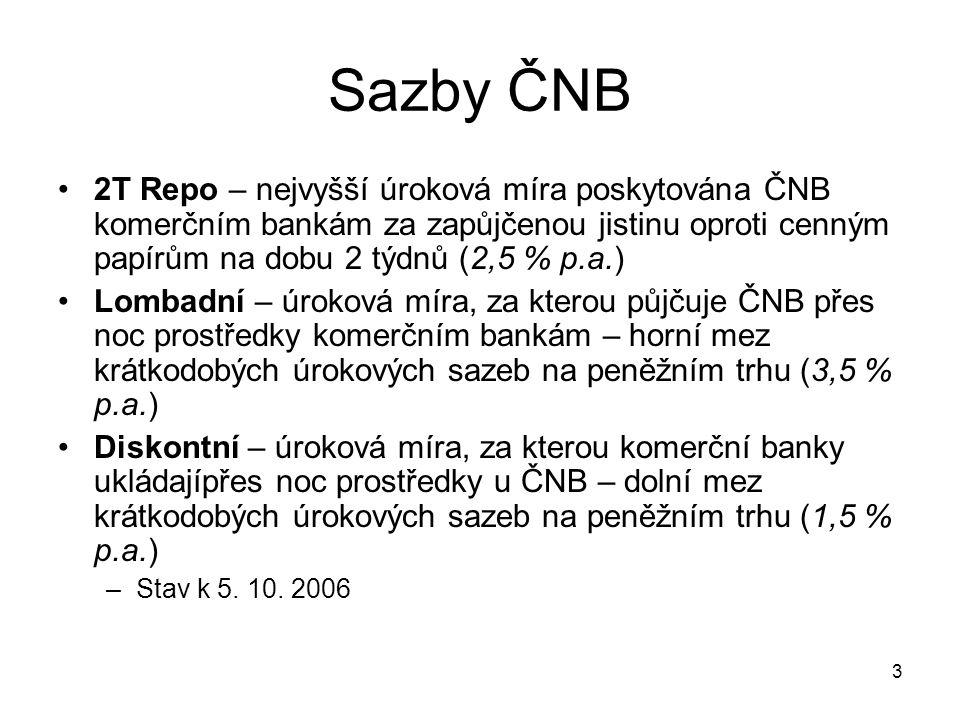 3 Sazby ČNB 2T Repo – nejvyšší úroková míra poskytována ČNB komerčním bankám za zapůjčenou jistinu oproti cenným papírům na dobu 2 týdnů (2,5 % p.a.) Lombadní – úroková míra, za kterou půjčuje ČNB přes noc prostředky komerčním bankám – horní mez krátkodobých úrokových sazeb na peněžním trhu (3,5 % p.a.) Diskontní – úroková míra, za kterou komerční banky ukládajípřes noc prostředky u ČNB – dolní mez krátkodobých úrokových sazeb na peněžním trhu (1,5 % p.a.) –Stav k 5.