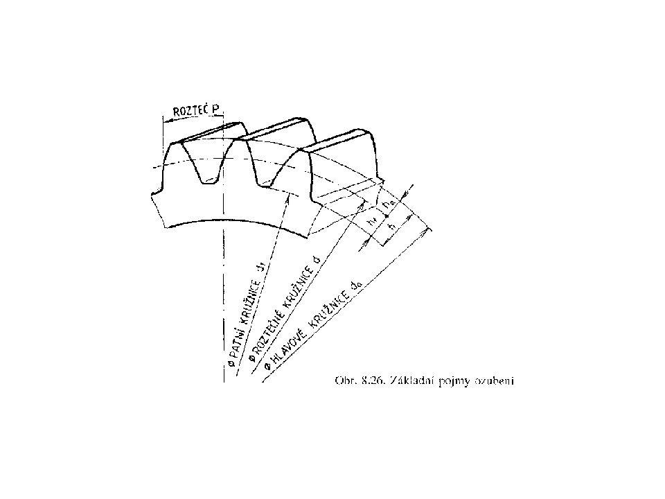 ROZTEČNÁ KRUŽNICE Obvod roztečné kružnice:  d = zP Průměr roztečné kružnice: d = zP/  zm Spoluzabírající kola musí mít stejný modul: m = P/  ROZTEČ d1d2 OZUBENÉ PŘEVODY - PRINCIP