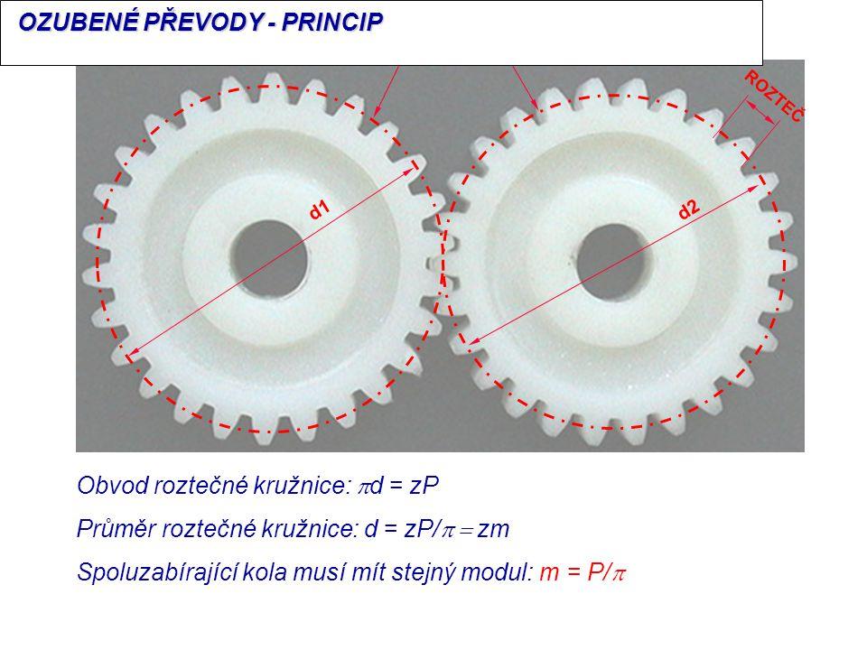 ROZTEČNÁ KRUŽNICE Obvod roztečné kružnice:  d = zP Průměr roztečné kružnice: d = zP/  zm Spoluzabírající kola musí mít stejný modul: m = P/  ROZ