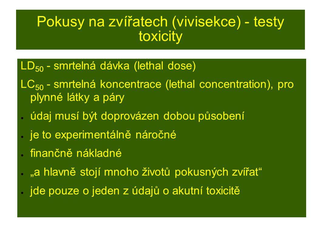 """Pokusy na zvířatech (vivisekce) - testy toxicity LD 50 - smrtelná dávka (lethal dose) LC 50 - smrtelná koncentrace (lethal concentration), pro plynné látky a páry ● údaj musí být doprovázen dobou působení ● je to experimentálně náročné ● finančně nákladné ● """"a hlavně stojí mnoho životů pokusných zvířat ● jde pouze o jeden z údajů o akutní toxicitě"""