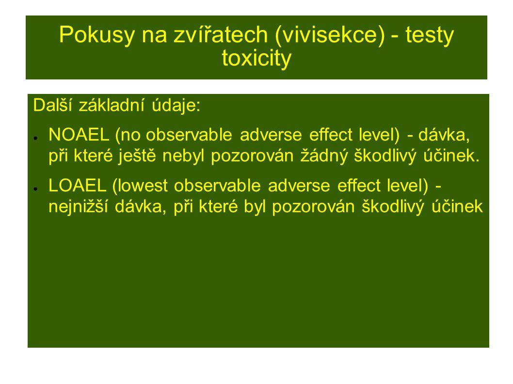 Pokusy na zvířatech (vivisekce) - testy toxicity Další základní údaje: ● NOAEL (no observable adverse effect level) - dávka, při které ještě nebyl pozorován žádný škodlivý účinek.