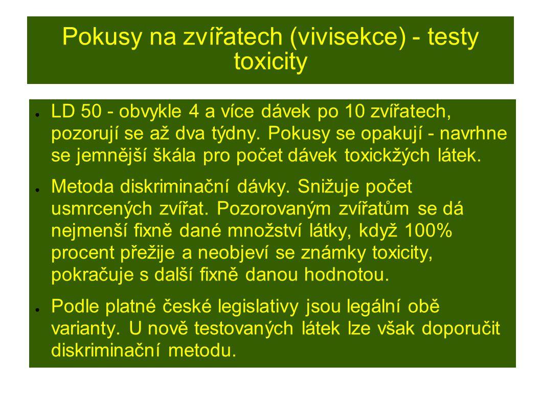 Pokusy na zvířatech (vivisekce) - testy toxicity ● LD 50 - obvykle 4 a více dávek po 10 zvířatech, pozorují se až dva týdny.