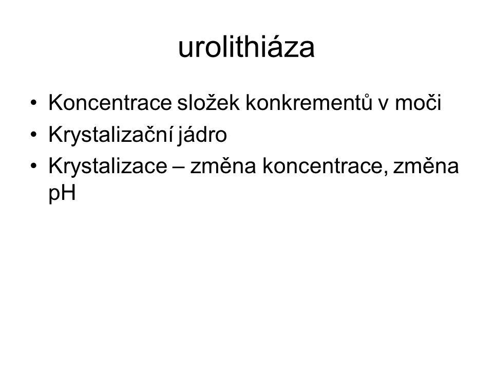 urolithiáza Koncentrace složek konkrementů v moči Krystalizační jádro Krystalizace – změna koncentrace, změna pH