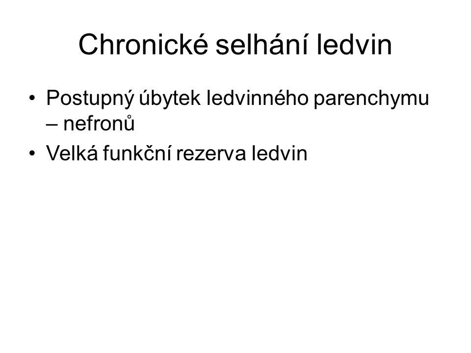 Chronické selhání ledvin Postupný úbytek ledvinného parenchymu – nefronů Velká funkční rezerva ledvin