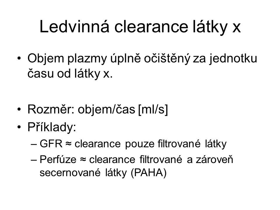 Ledvinná clearance látky x Objem plazmy úplně očištěný za jednotku času od látky x. Rozměr: objem/čas [ml/s] Příklady: –GFR ≈ clearance pouze filtrova