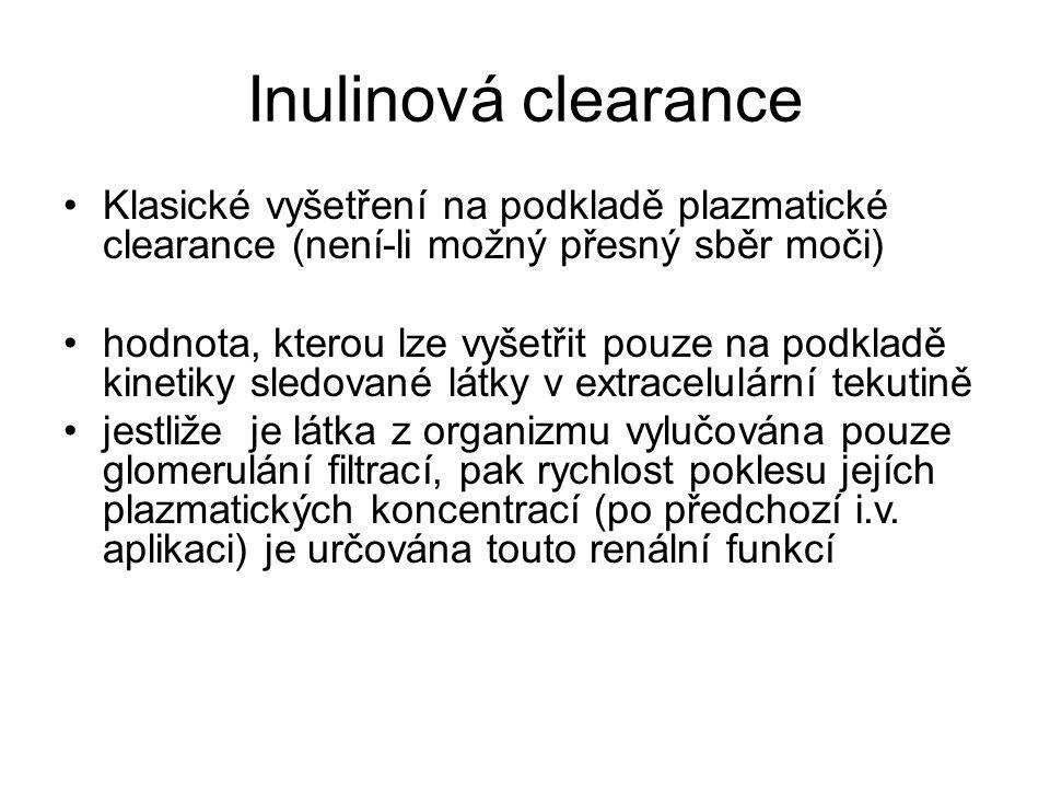 Inulinová clearance Klasické vyšetření na podkladě plazmatické clearance (není-li možný přesný sběr moči) hodnota, kterou lze vyšetřit pouze na podkla