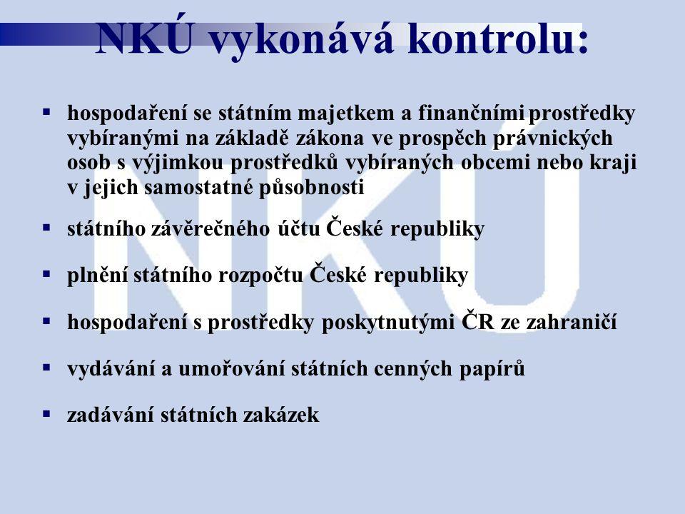  hospodaření se státním majetkem a finančními prostředky vybíranými na základě zákona ve prospěch právnických osob s výjimkou prostředků vybíraných o