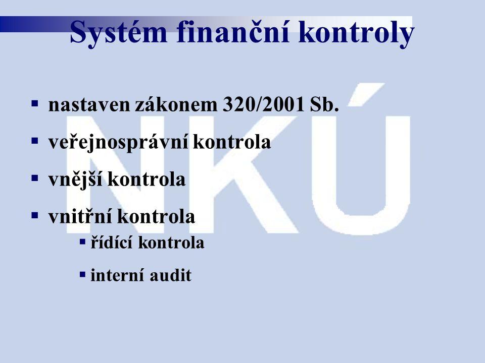  nastaven zákonem 320/2001 Sb.  veřejnosprávní kontrola  vnější kontrola  vnitřní kontrola  řídící kontrola  interní audit Systém finanční kontr