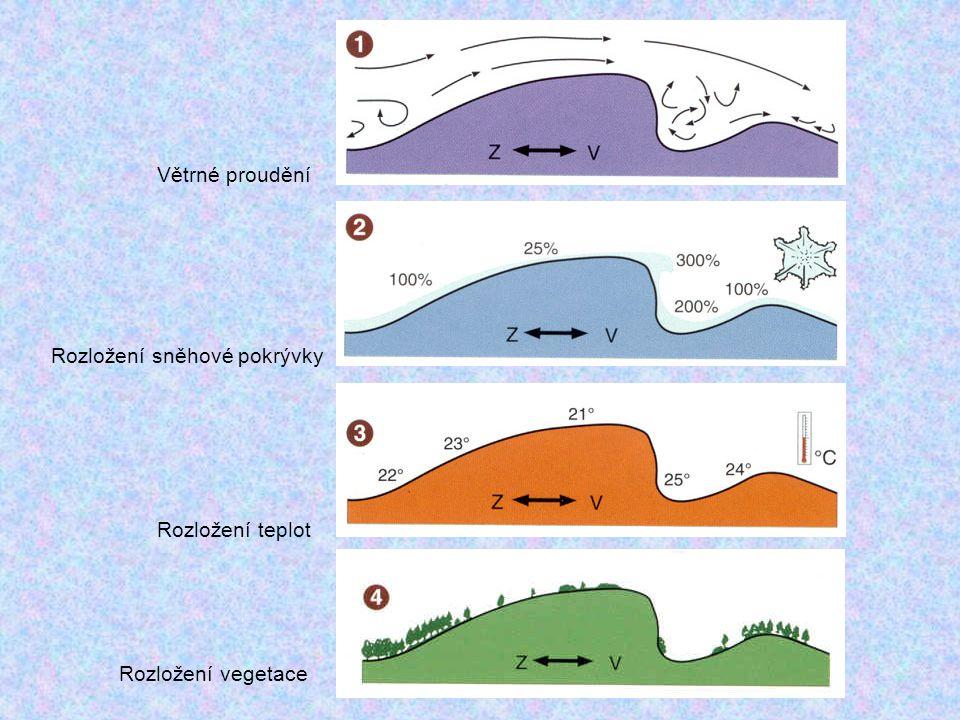 Větrné proudění Rozložení sněhové pokrývky Rozložení teplot Rozložení vegetace