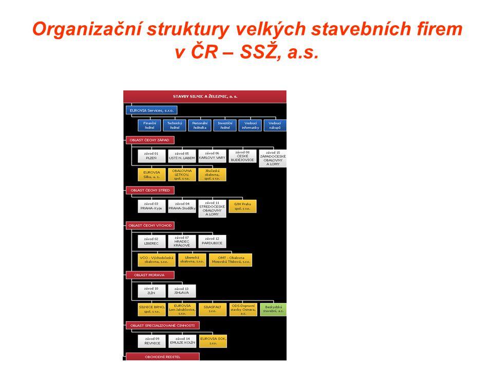 Organizační struktury velkých stavebních firem v ČR –METROSTAV, a.s.