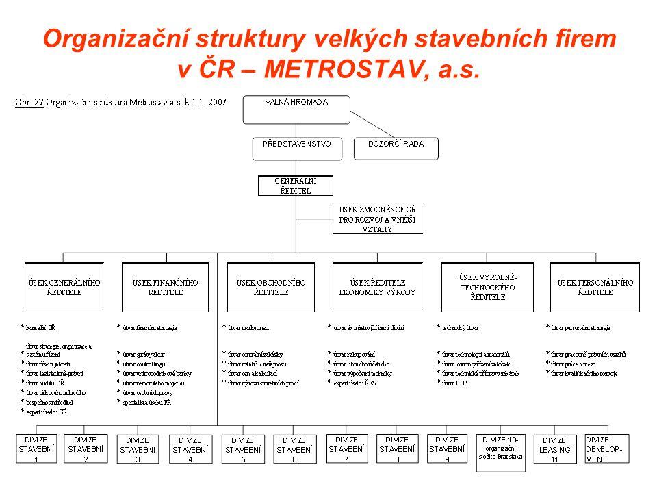 Organizační struktury velkých stavebních firem v ČR – METROSTAV, a.s. - divize
