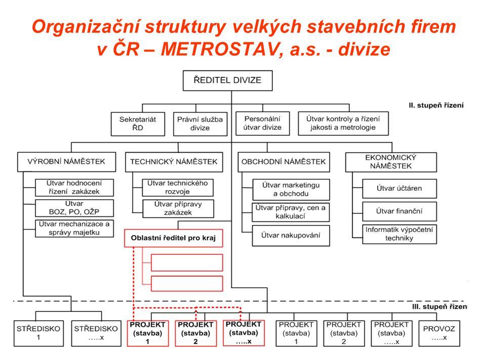 Organizační struktury velkých stavebních firem v ČR – METROSTAV, a.s. - projekt