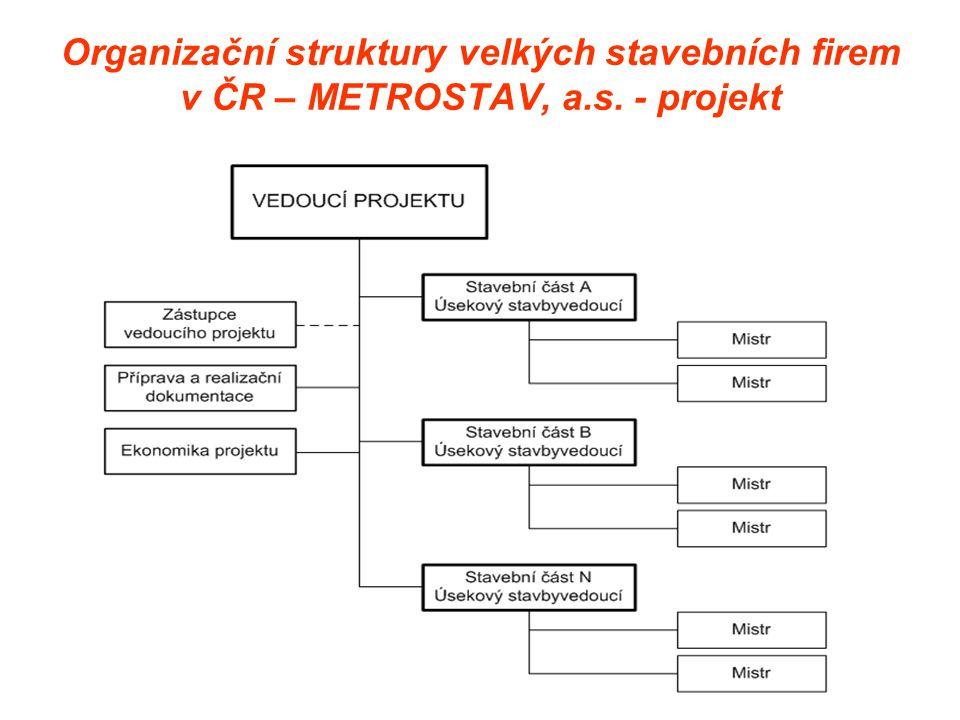 Organizační struktury velkých stavebních firem v ČR – METROSTAV, a.s. - provoz