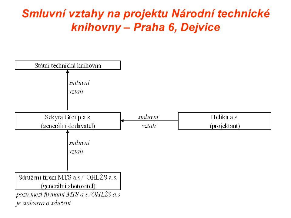 Organizační struktura skupiny SKANSKA Reality, a.s.