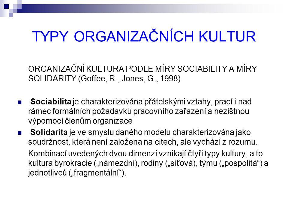 TYPY ORGANIZAČNÍCH KULTUR ORGANIZAČNÍ KULTURA PODLE MÍRY SOCIABILITY A MÍRY SOLIDARITY (Goffee, R., Jones, G., 1998) Sociabilita je charakterizována přátelskými vztahy, prací i nad rámec formálních požadavků pracovního zařazení a nezištnou výpomocí členům organizace Solidarita je ve smyslu daného modelu charakterizována jako soudržnost, která není založena na citech, ale vychází z rozumu.