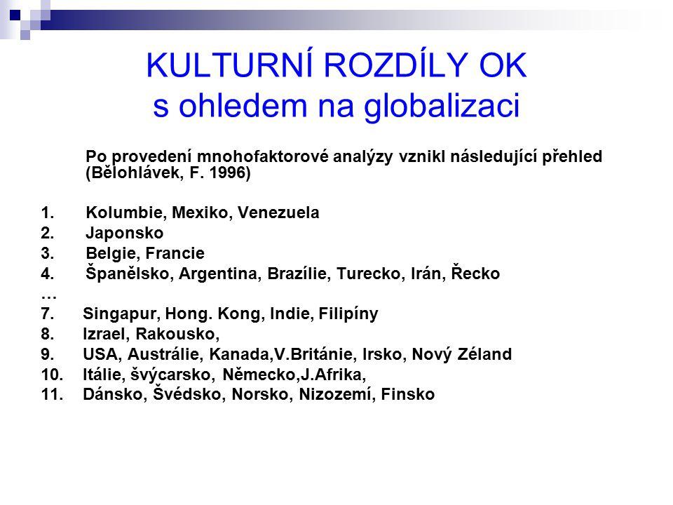 KULTURNÍ ROZDÍLY OK s ohledem na globalizaci Po provedení mnohofaktorové analýzy vznikl následující přehled (Bělohlávek, F. 1996) 1.Kolumbie, Mexiko,