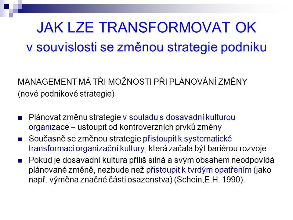 JAK LZE TRANSFORMOVAT OK v souvislosti se změnou strategie podniku MANAGEMENT MÁ TŘI MOŽNOSTI PŘI PLÁNOVÁNÍ ZMĚNY (nové podnikové strategie) Plánovat změnu strategie v souladu s dosavadní kulturou organizace – ustoupit od kontroverzních prvků změny Současně se změnou strategie přistoupit k systematické transformaci organizační kultury, která začala být bariérou rozvoje Pokud je dosavadní kultura příliš silná a svým obsahem neodpovídá plánované změně, nezbude než přistoupit k tvrdým opatřením (jako např.