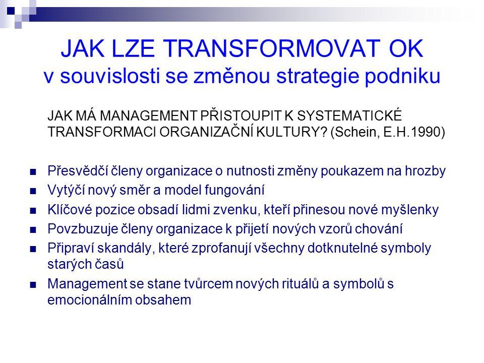 JAK LZE TRANSFORMOVAT OK v souvislosti se změnou strategie podniku JAK MÁ MANAGEMENT PŘISTOUPIT K SYSTEMATICKÉ TRANSFORMACI ORGANIZAČNÍ KULTURY.