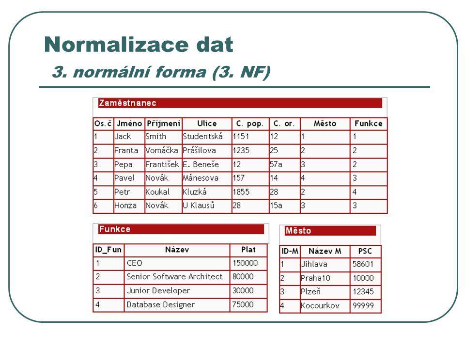 Normalizace dat 3. normální forma (3. NF)
