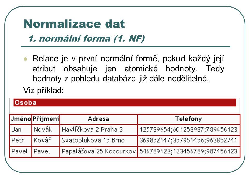 Normalizace dat 1. normální forma (1. NF) Relace je v první normální formě, pokud každý její atribut obsahuje jen atomické hodnoty. Tedy hodnoty z poh