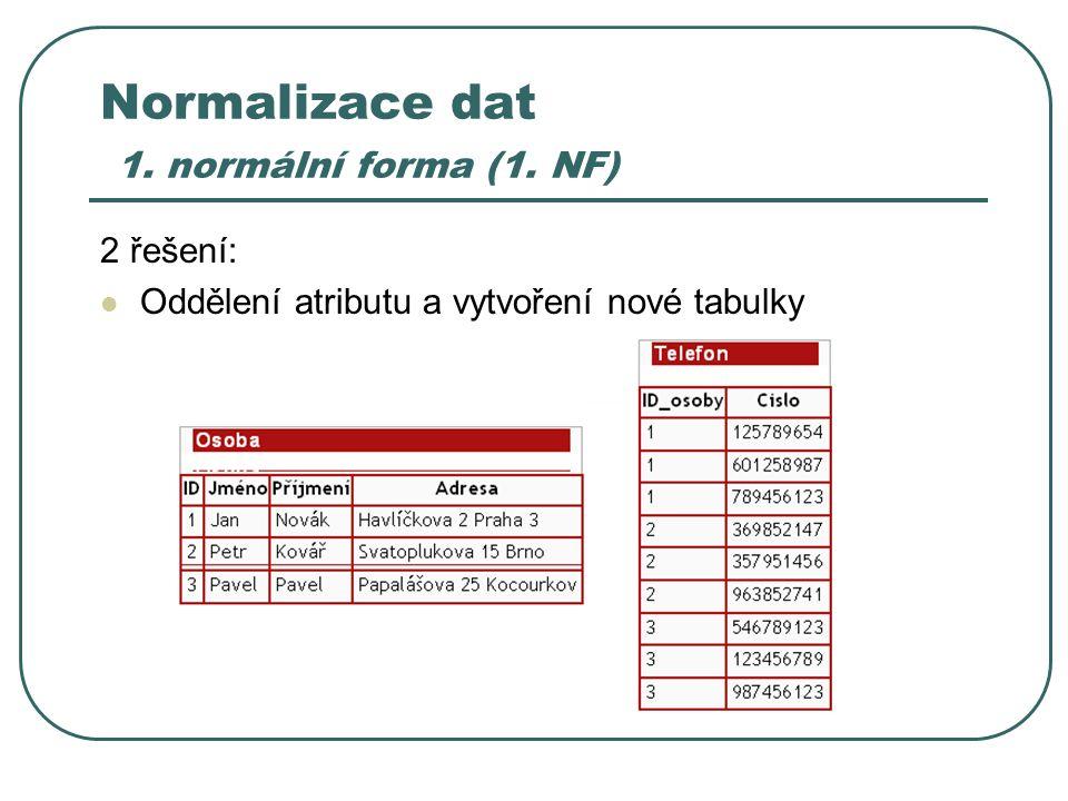 Normalizace dat 1. normální forma (1. NF) 2 řešení: Oddělení atributu a vytvoření nové tabulky
