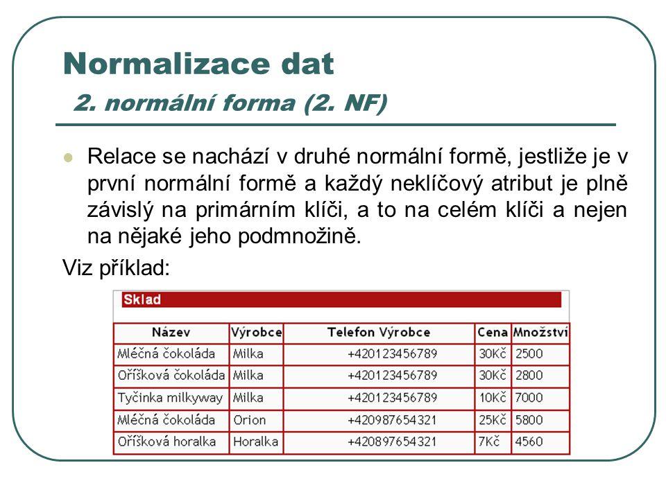Normalizace dat 2. normální forma (2. NF) Relace se nachází v druhé normální formě, jestliže je v první normální formě a každý neklíčový atribut je pl