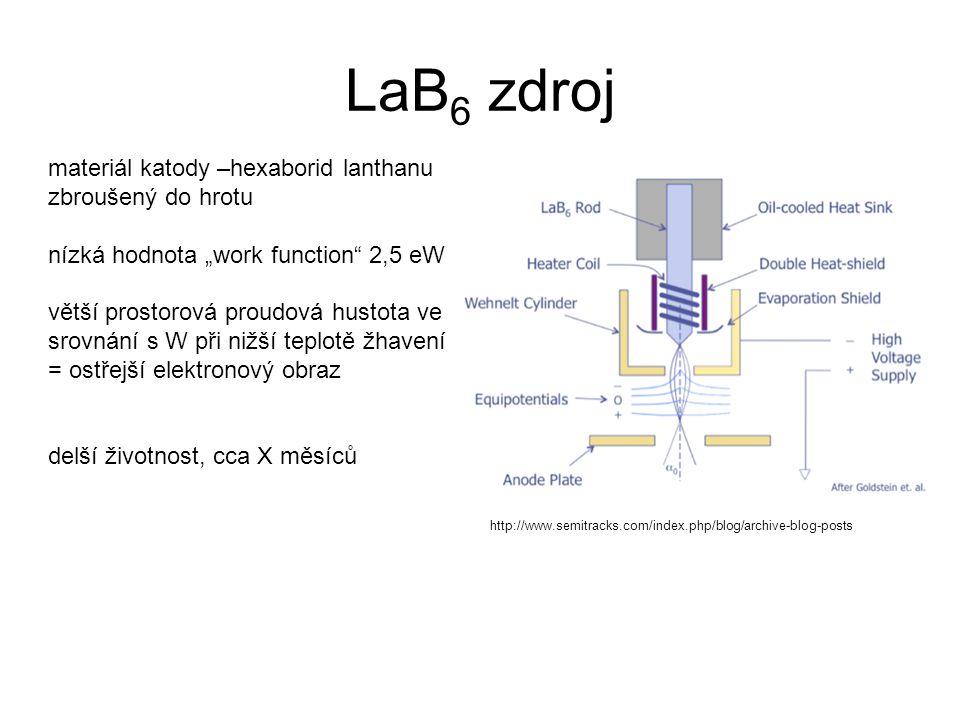"""LaB 6 zdroj http://www.semitracks.com/index.php/blog/archive-blog-posts materiál katody –hexaborid lanthanu zbroušený do hrotu nízká hodnota """"work function 2,5 eW větší prostorová proudová hustota ve srovnání s W při nižší teplotě žhavení = ostřejší elektronový obraz delší životnost, cca X měsíců"""