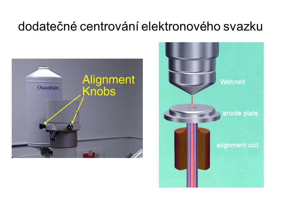 dodatečné centrování elektronového svazku