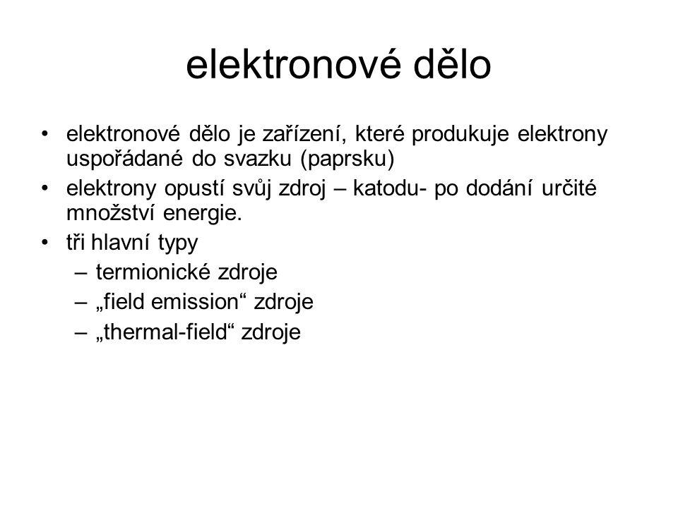 elektronové dělo elektronové dělo je zařízení, které produkuje elektrony uspořádané do svazku (paprsku) elektrony opustí svůj zdroj – katodu- po dodání určité množství energie.