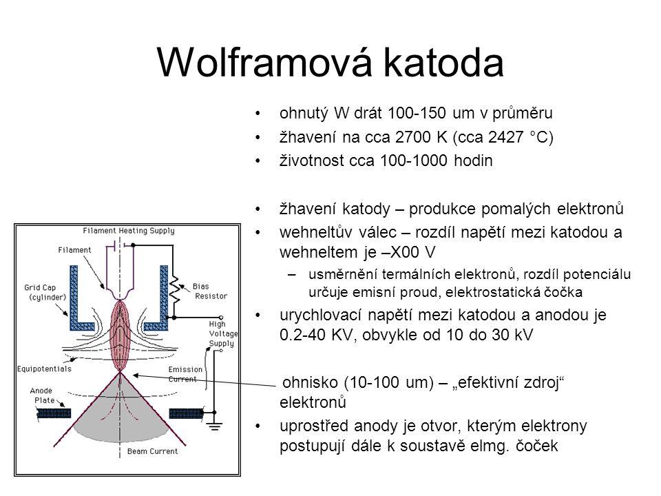 """Wolframová katoda ohnutý W drát 100-150 um v průměru žhavení na cca 2700 K (cca 2427 °C) životnost cca 100-1000 hodin žhavení katody – produkce pomalých elektronů wehneltův válec – rozdíl napětí mezi katodou a wehneltem je –X00 V –usměrnění termálních elektronů, rozdíl potenciálu určuje emisní proud, elektrostatická čočka urychlovací napětí mezi katodou a anodou je 0.2-40 KV, obvykle od 10 do 30 kV ohnisko (10-100 um) – """"efektivní zdroj elektronů uprostřed anody je otvor, kterým elektrony postupují dále k soustavě elmg."""