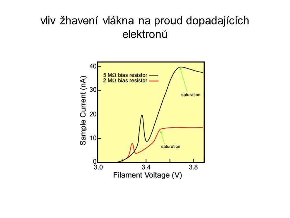 pro W-katodu v konfiguraci s Wehneltem platí J =emisní proud A= materiálová konstanta, 60 amp cm -2 K -2, pro W E= Work function 4,5 eV pro W Je velmi důležité, aby byl hrot katody ve středů otvoru Wehneltova válce = elektronový svazek ve středu optické soustavy