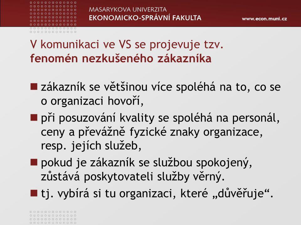 www.econ.muni.cz Postup p ř i PR-Auditu: Identifikace organizace (poslání, cíle, vize), institucionální kultura.