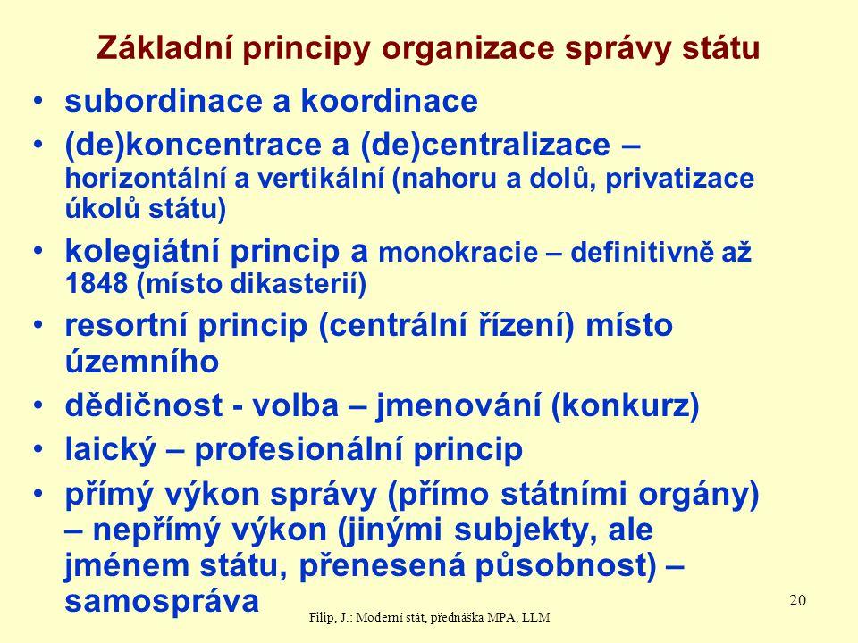Filip, J.: Moderní stát, přednáška MPA, LLM 20 Základní principy organizace správy státu subordinace a koordinace (de)koncentrace a (de)centralizace –