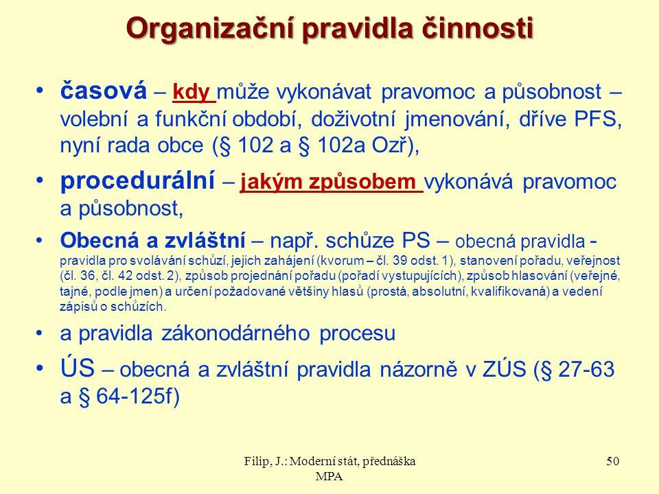 Organizační pravidla činnosti časová – kdy může vykonávat pravomoc a působnost – volební a funkční období, doživotní jmenování, dříve PFS, nyní rada o