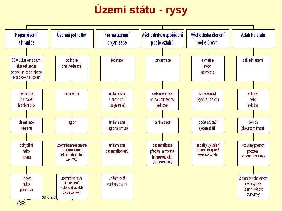 Filip_Úst.základy formy ČR Území státu - rysy