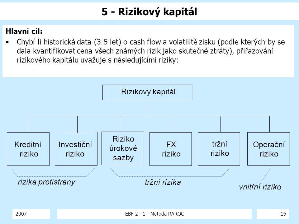 2007EBF 2 - 1 - Metoda RAROC16 Rizikový kapitál Operační riziko Kreditní riziko Investiční riziko Riziko úrokové sazby FX riziko tržní riziko rizika p