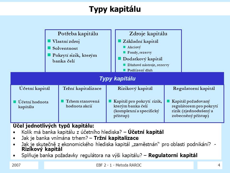 2007EBF 2 - 1 - Metoda RAROC4 Typy kapitálu Účel jednotlivých typů kapitálu: Kolik má banka kapitálu z účetního hlediska? – Účetní kapitál Jak je bank
