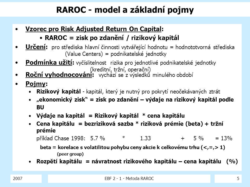 2007EBF 2 - 1 - Metoda RAROC5 Vzorec pro Risk Adjusted Return On Capital: RAROC = zisk po zdanění / rizikový kapitál Určení: pro střediska hlavní činn