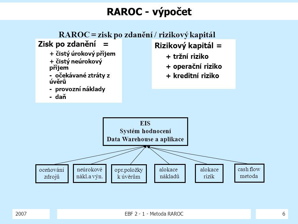 2007EBF 2 - 1 - Metoda RAROC6 RAROC - výpočet Zisk po zdanění = + čistý úrokový příjem + čistý neúrokový příjem - očekávané ztráty z úvěrů - provozní