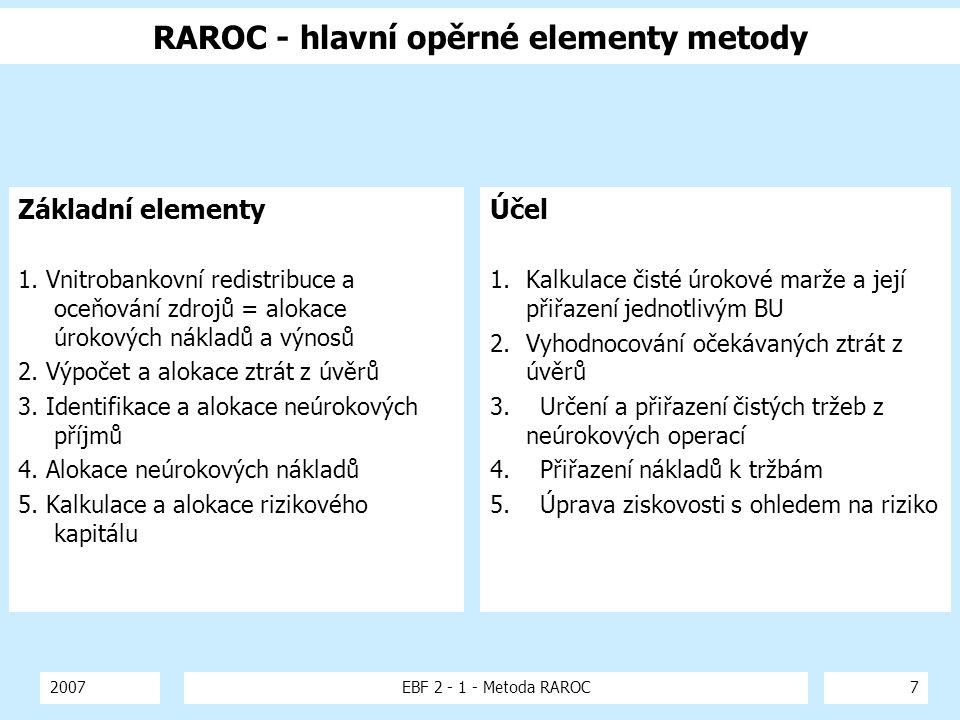 2007EBF 2 - 1 - Metoda RAROC7 RAROC - hlavní opěrné elementy metody Základní elementy 1. Vnitrobankovní redistribuce a oceňování zdrojů = alokace úrok